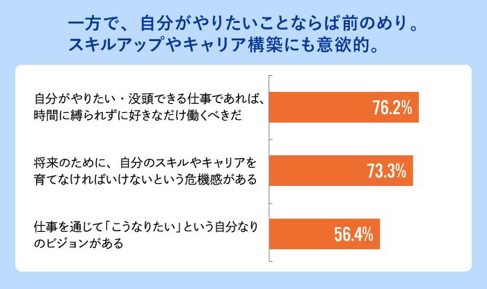 ワカモン調査2