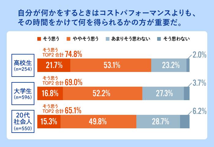 ワカモン調査3