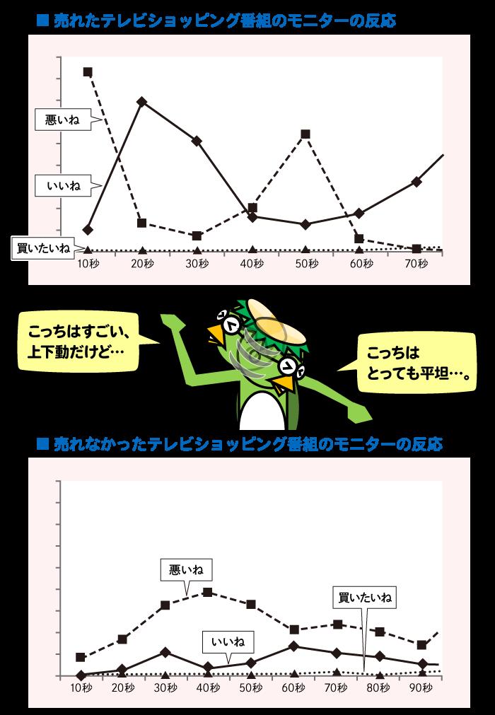 通販広告連載図1