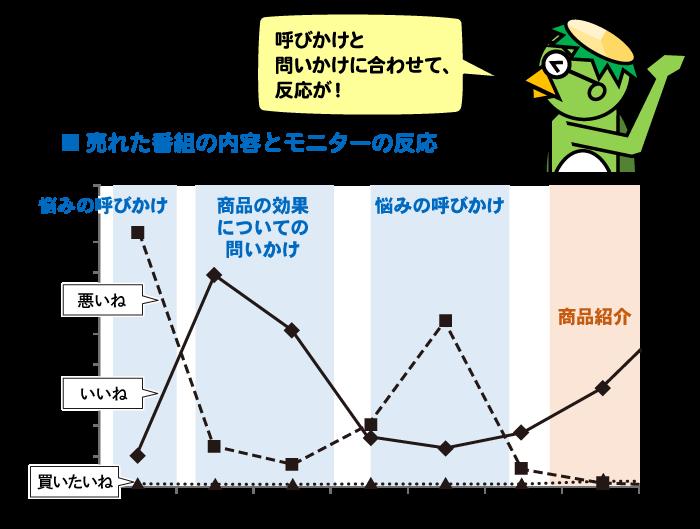 通販連載図2