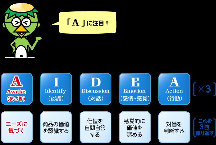 通販連載図4