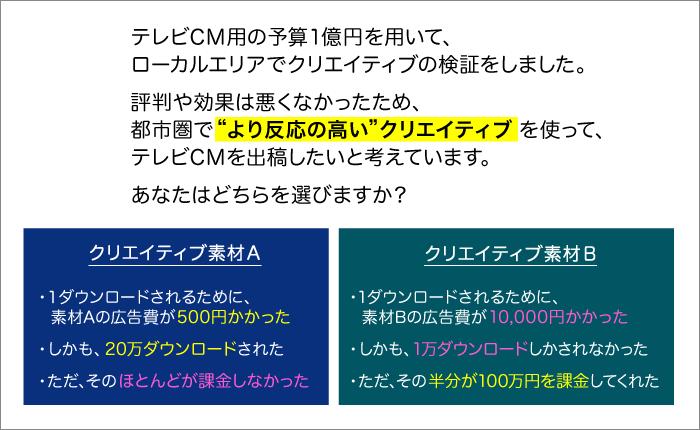 テレビCM素材図表