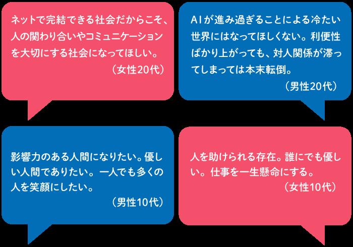 コメント例