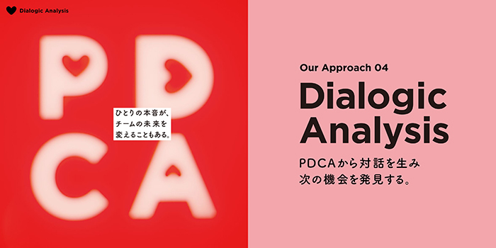Dialogic Analysis