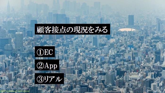 三つの顧客接点「EC」「App」「リアル」