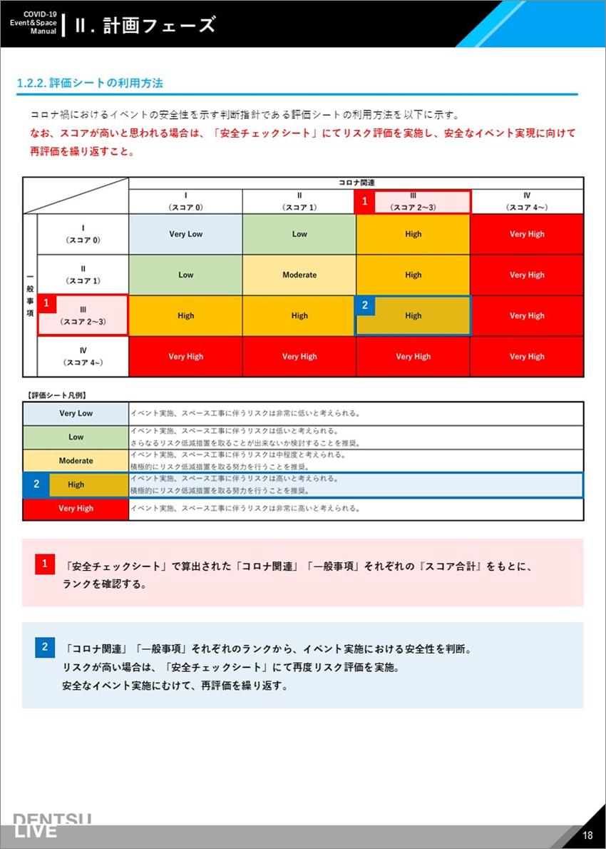 新型コロナウイルス対策マニュアル計画フェーズ