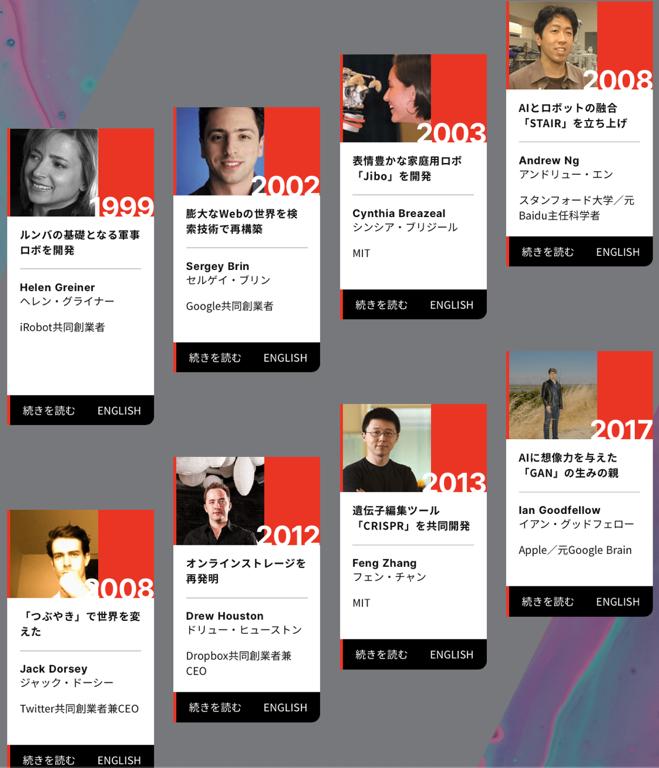 Innovators Under 35 過去の受賞者