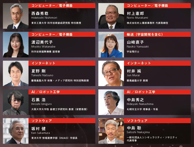 Innovators Under 35 Japan 2020年度の審査員