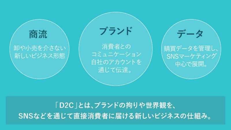 今やあらゆるビジネスシーンで登場する「D2C」というワード。日本では「自社製品をデジタル広告とCRMを駆使して、ネット通販メインで売るビジネス」と理解されていることが多いが、泉氏は「D2Cと従来のネット販売専業のブランドは、根本的に別物」という。