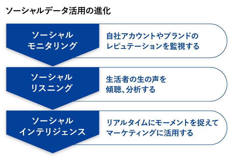 PDM3日目BLUEスライド1