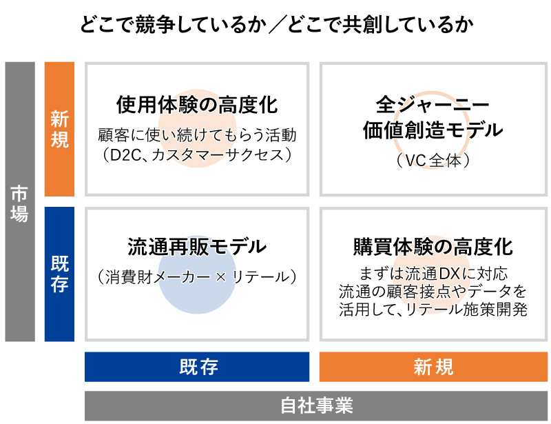 PDM3日目BLUEスライド2