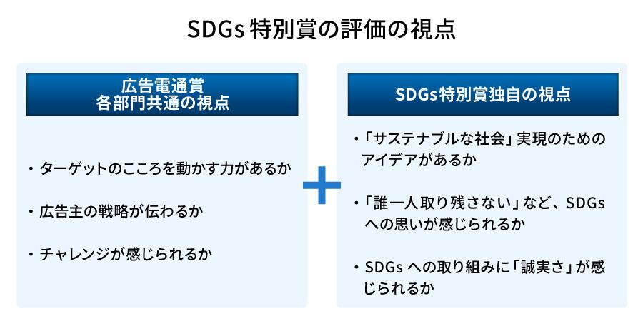 広告電通賞 SDGs特別賞