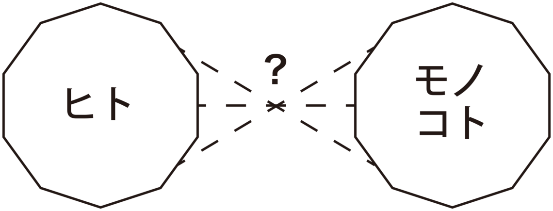 ヒト/モノコト図