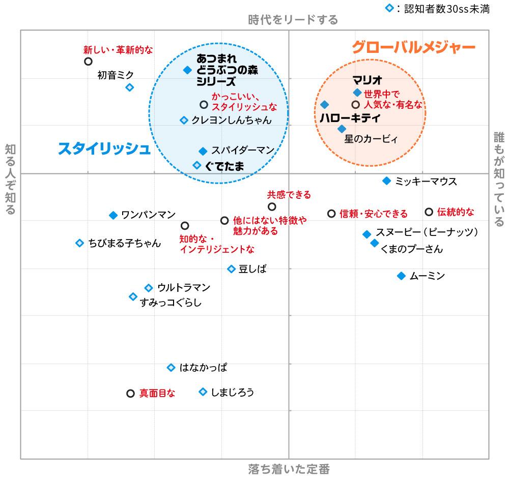 グローバルコンテンツ連載第3回図表3