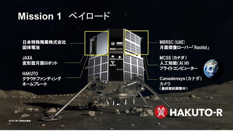 ランダーの上部にはペイロードの搭載が可能で、ミッション1で輸送される荷物は決定しているが。2023年に予定されている月面着陸・月面探査を目的としたミッション2のランダーに搭載可能なペイロードの容量はまだ残っており募集が行われてる。