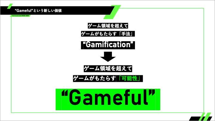 """Gameful""という新しい価値"