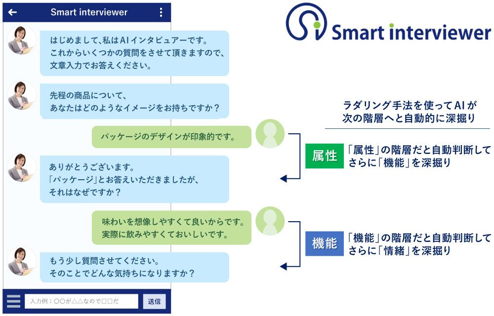 Smart Interviewer_図表1