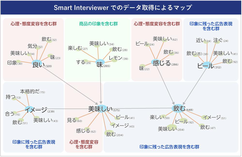 Smart Interviewer_図表9