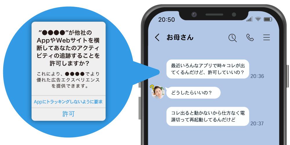 ユーザーの個人情報保護に力を入れるアップルの規定により、企業はモバイルID取得による生活者データの広告利用に当たって、ユーザーのオプトイン同意を得ることが必須となった。