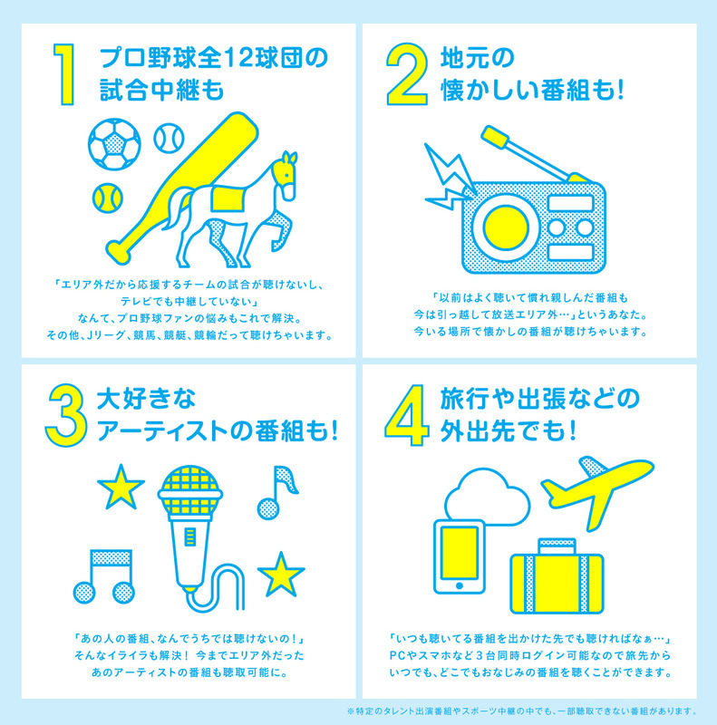 radiko.jpプレミアム(エリアフリー聴取)の特徴