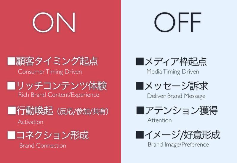 onのブランド、offのブランド:顧客体験の比較