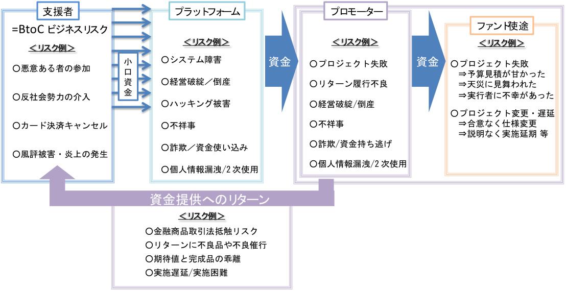 ソーシャル・ソーシング06図