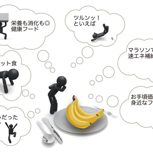 あなたにとってバナナは何色? ~人それぞれの価値観を想像してみよう~