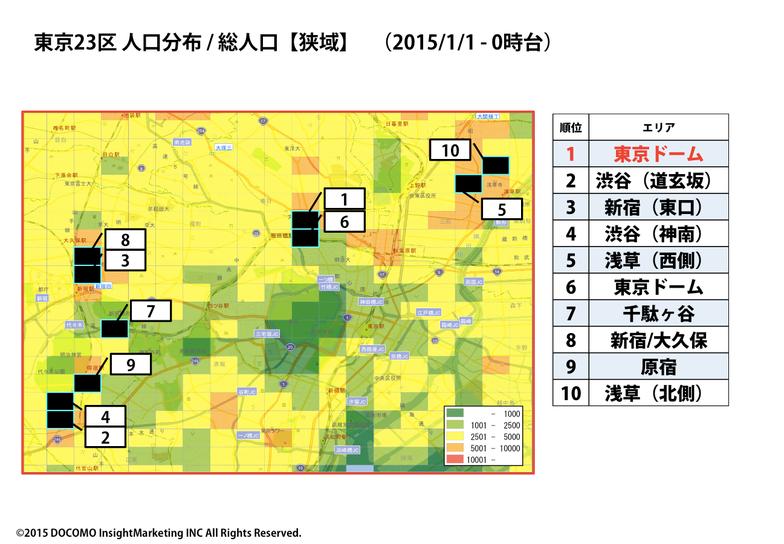東京23区人口分布/総人口(狭域)