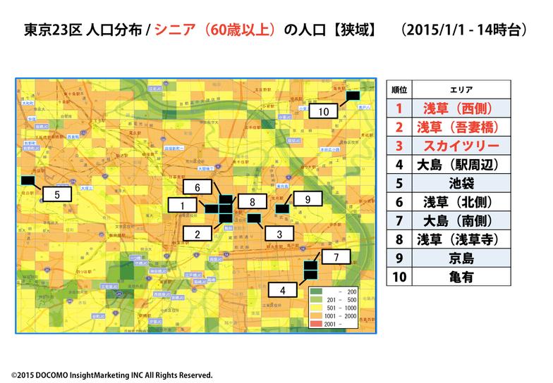 東京23区人口分布/シニア(60歳以上)の人口(狭域)