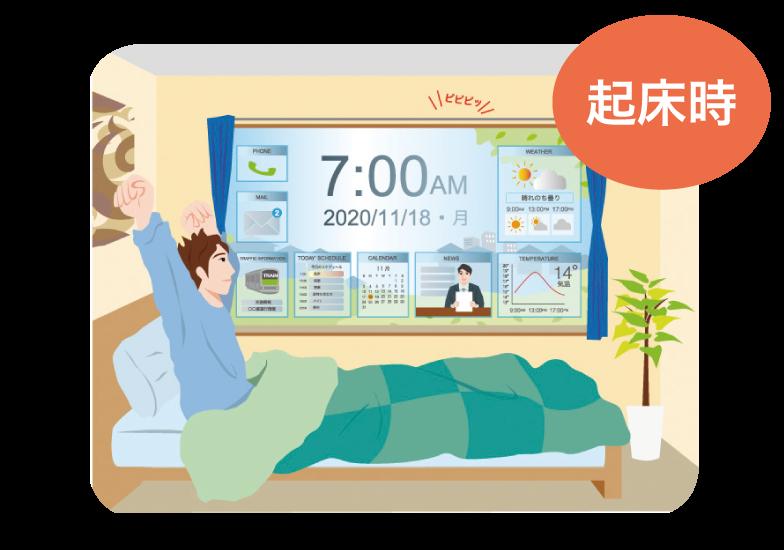 【起床時】 自宅内のいたるところに動画の接触ポイント