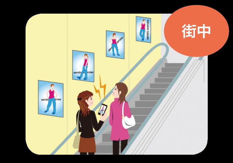 【街中】 ショッピング中でも常に動画に接触